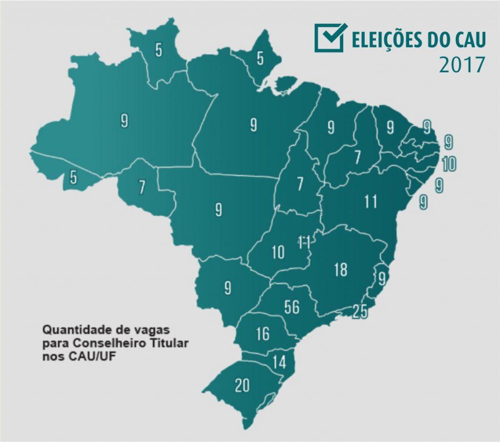 CAU anuncia os vencedores das eleições 2017. Saiba quem assumirá na região Sul.